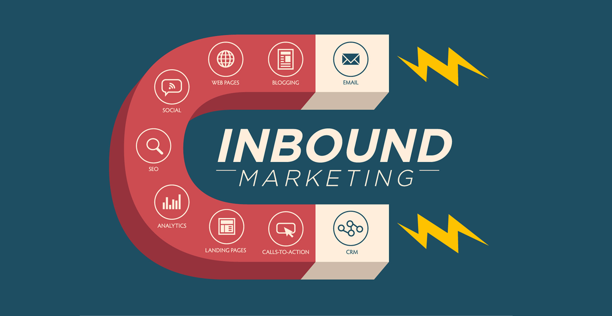 Inbound Marketing, impossibile farne a meno